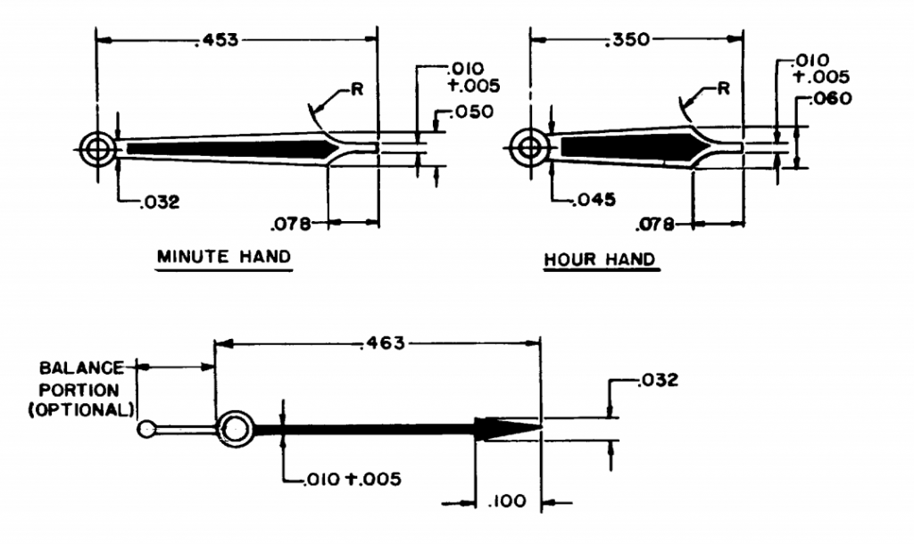 GG-W-113 Government Specifications